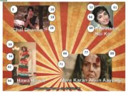 actress theme housie ticket